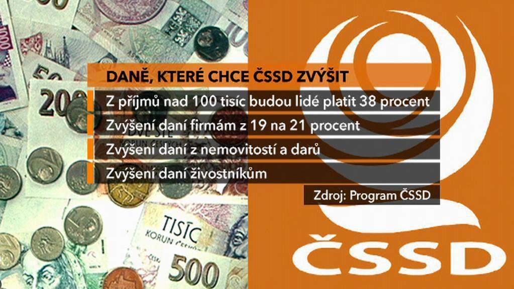ČSSD - daně, které chce zvýšit