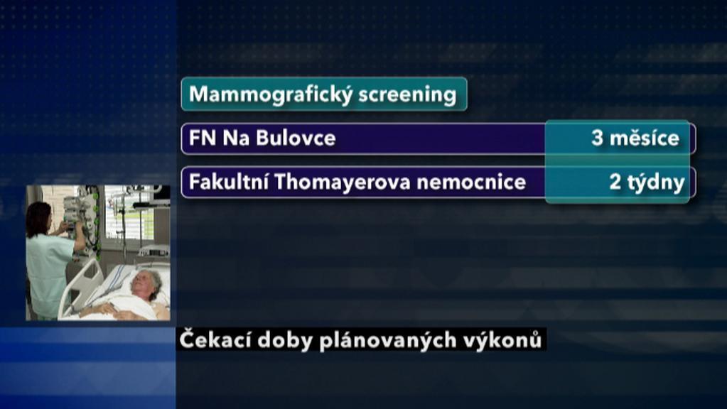 Čekání na mamograf