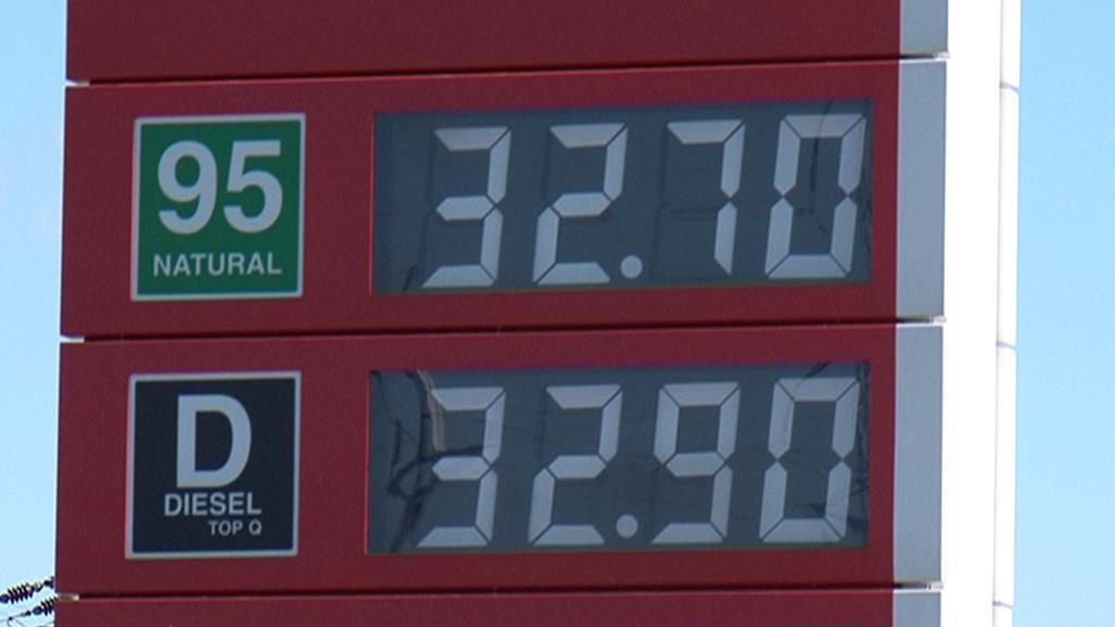 Ceny nafty a benzinu