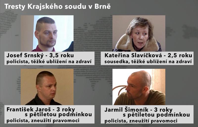 Tresty Krajského soudu v Brně