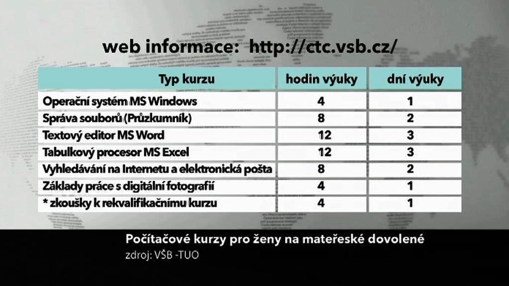 Počítačové kurzy