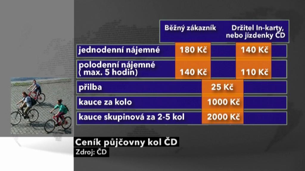 Ceník půjčovny kol ČD
