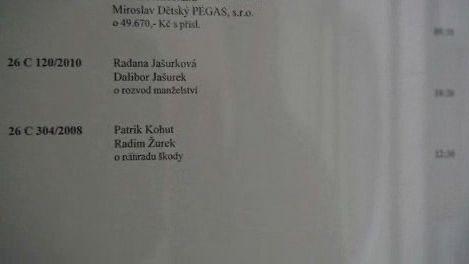 Případ Patrika Kohuta