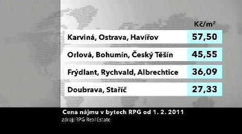 Cena nájmu v bytech RPG od 1.2.2011