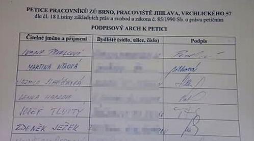 Signatáři petice
