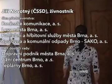 Jiří Novotný (ČSSD), živnostník