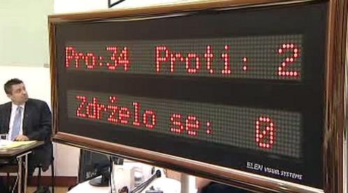 Hlasování o zrušení Gottwaldova občanství