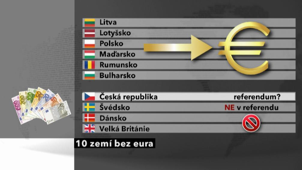 Země bez eura