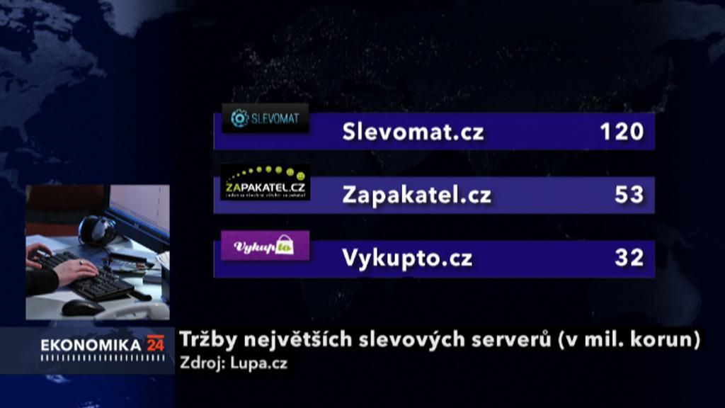 Tržby slevových serverů