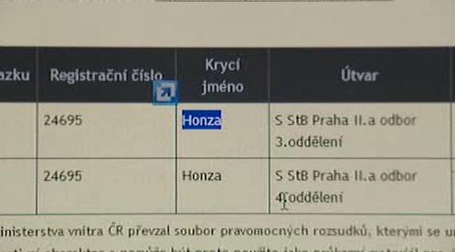 Jan Kanyza v seznamu StB