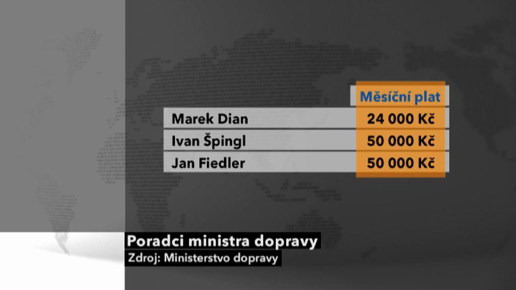 Poradci ministra dopravy a jejich platy