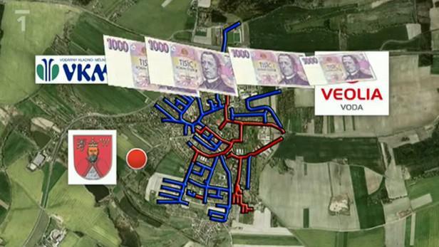 Veolia platí za pronájem pouze společnosti VKM
