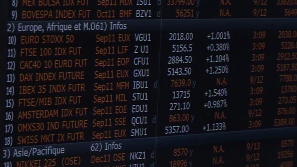 Burza, trhy