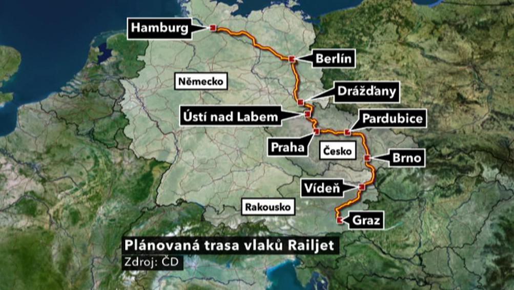 Plánovaná trasa vlaků Railjet