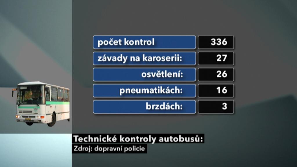 Technické kontroly autobusů