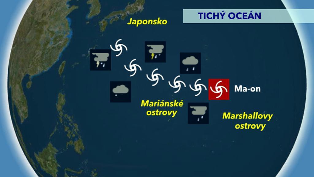 Schéma postupu tajfunu k Japonsku