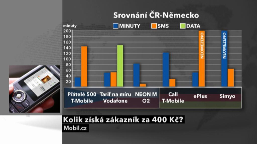 Srovnání německého a českého trhu