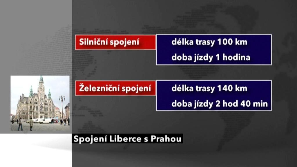 Spojení Liberce s Prahou