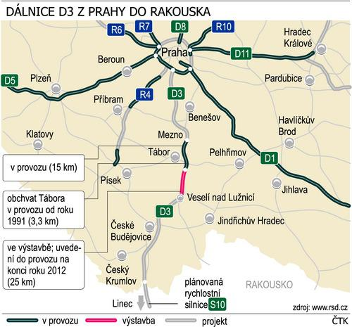 Mapa D3 z Prahy do Rakouska