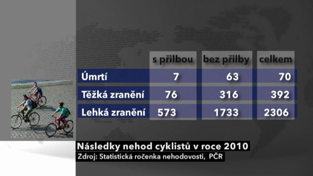 Nehody cyklistů v roce 2010