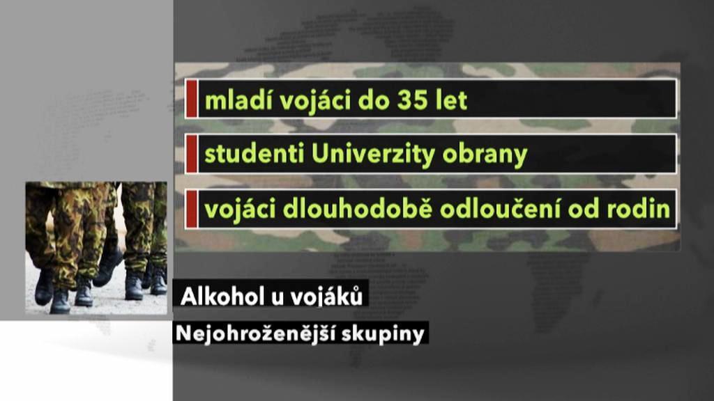 Alkohol u vojáků