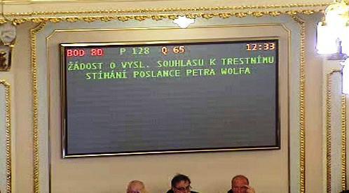 Hlasování o zrušení Wolfovy imunity