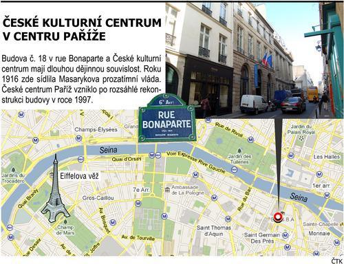 České centrum v Paříži