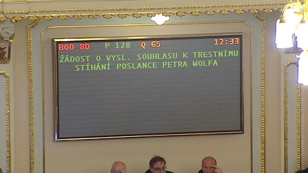 Hlasování sněmovny o Petru Wolfovi