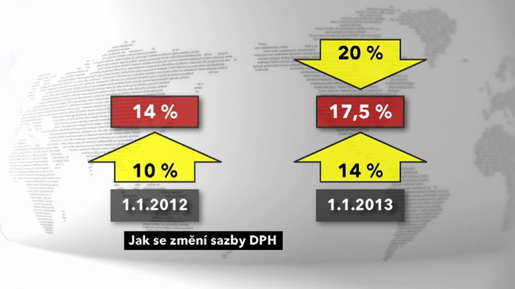 Sazby DPH