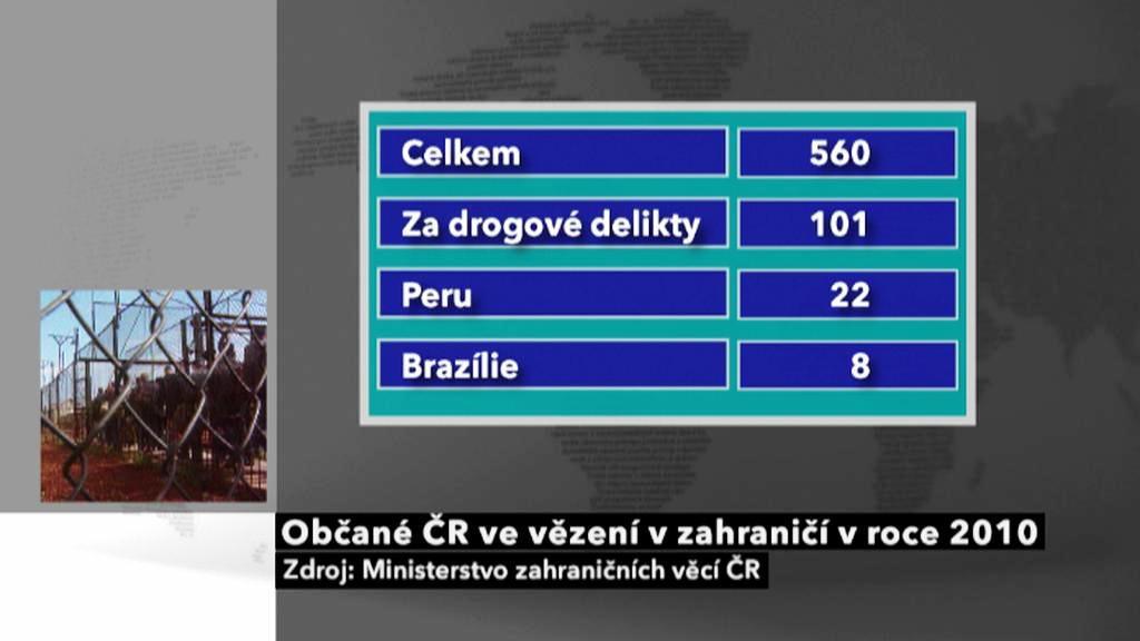Občané ČR ve vězení za drogy v roce 2010