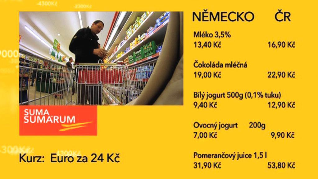 Německé vs. české nákupy