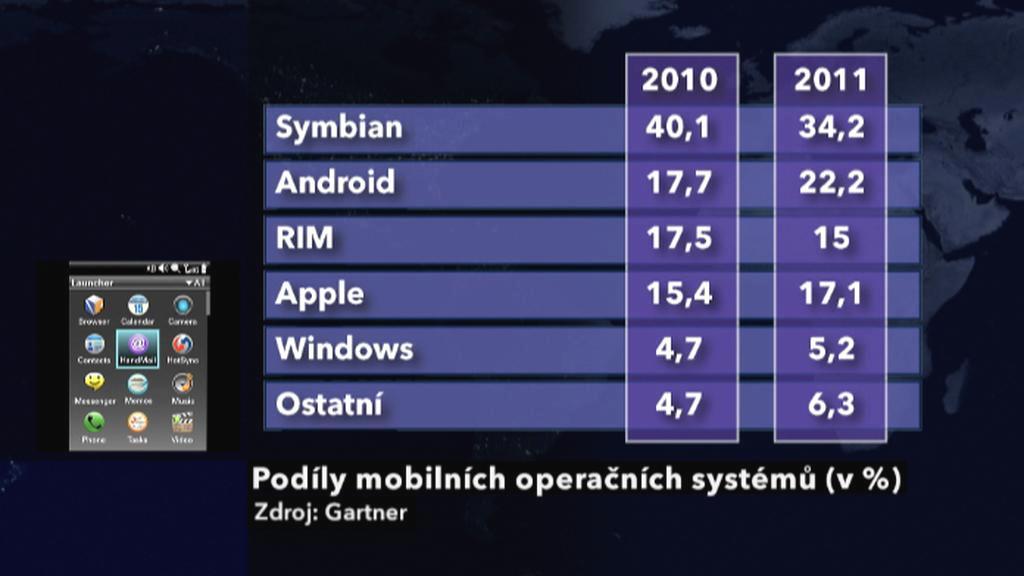 Mobilní operační systémy