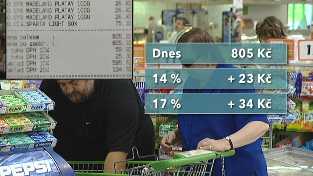 Dopady změn DPH