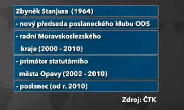 Vizitka Zbyňka Stanjury
