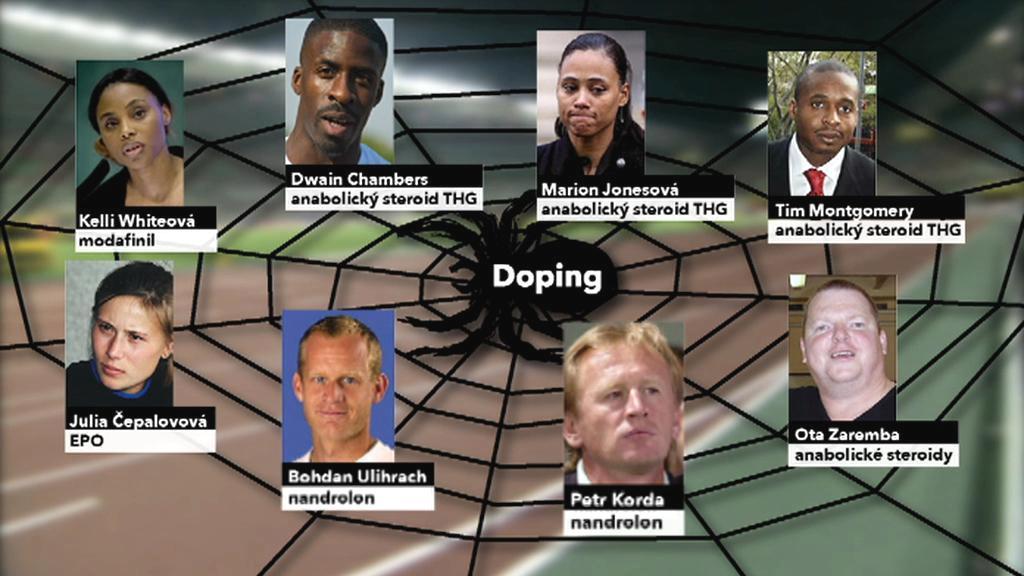 Dopingoví hříšníci
