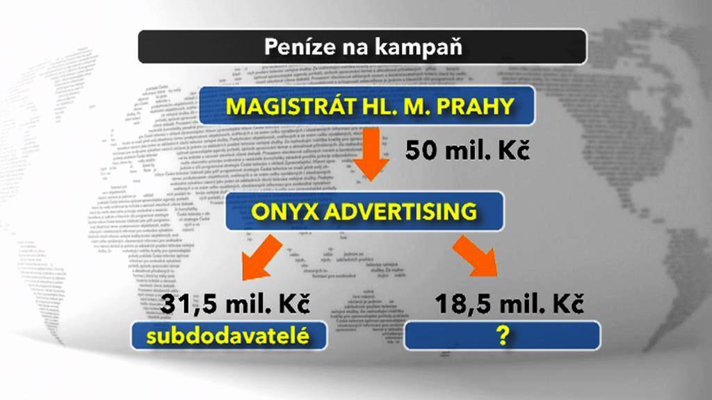 Zakázka na pražskou image kampaň