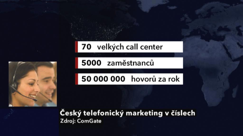 Český telemarketing