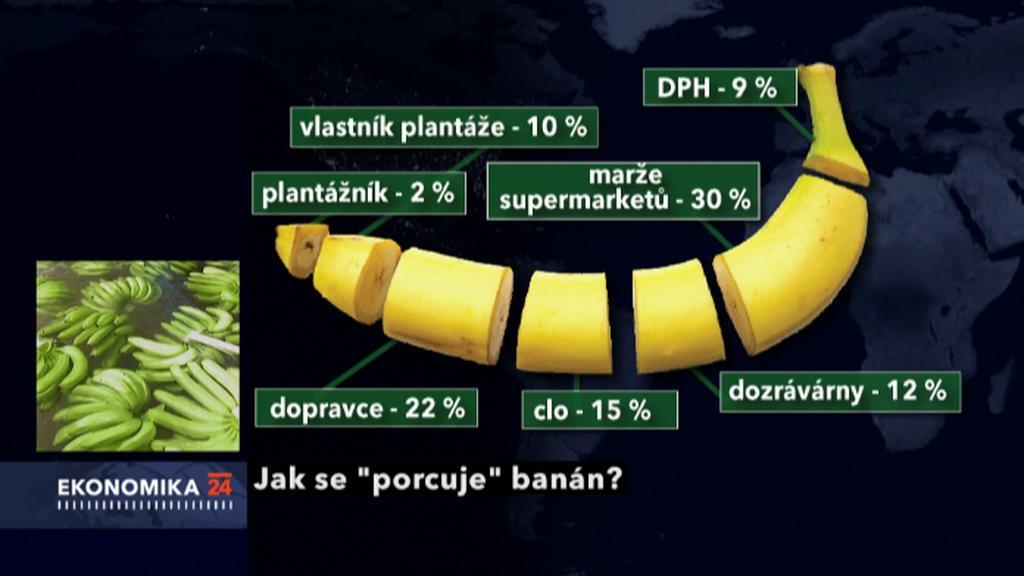 Porcování banány