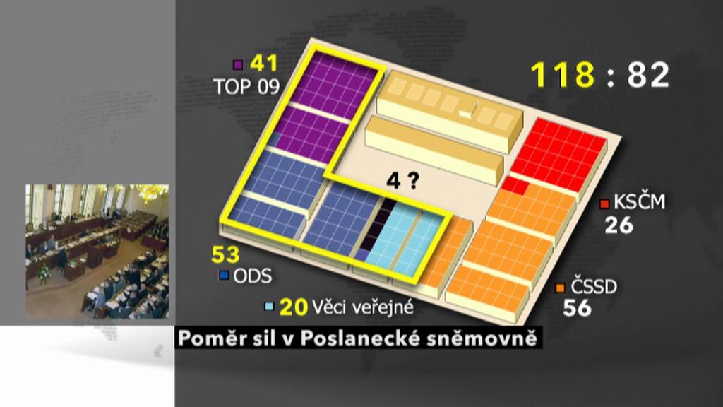 Koalice ODS, TOP 09 a VV