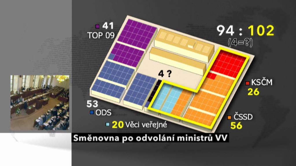 Koalice ODS, TOP 09 bez VV