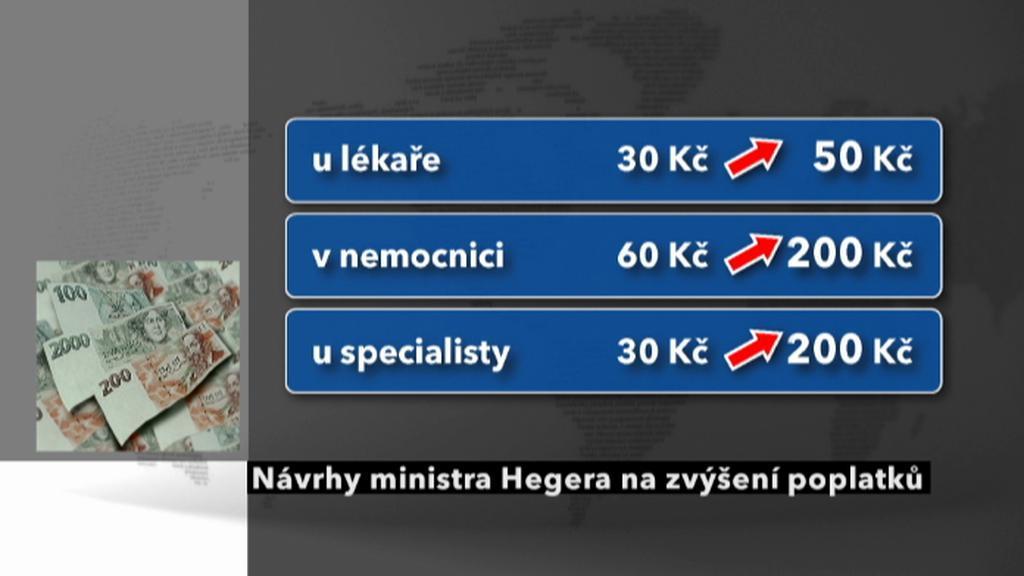 Návrhy ministra Hegera na zvýšení poplatků