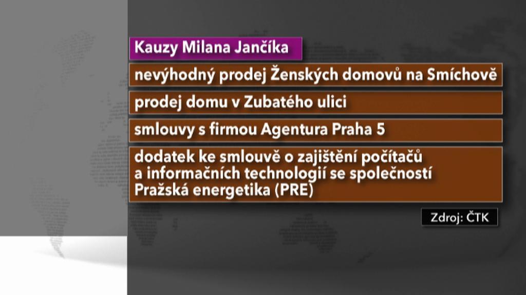 Kauzy Milana Jančíka