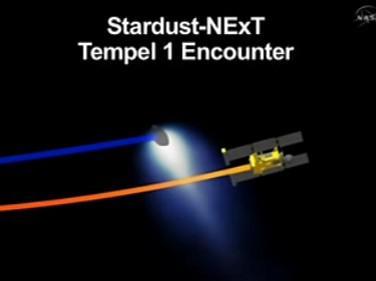 Stardust u komety Tempel 1