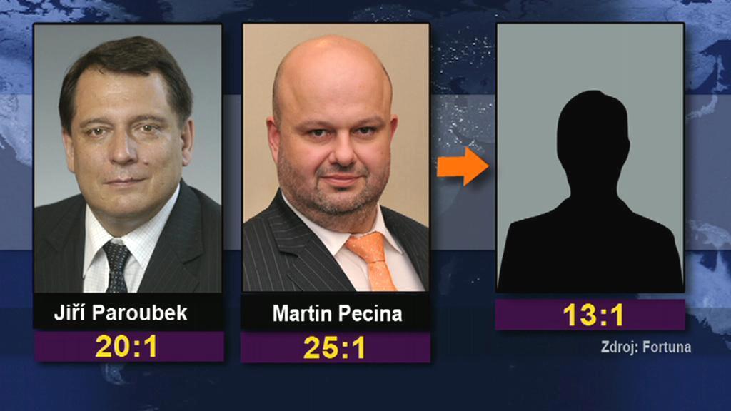 Sázky na předsedu ČSSD