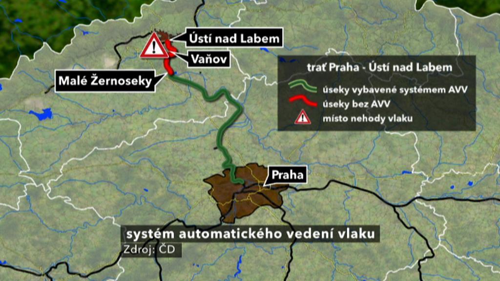 Systém automatického vedení vlaku (AVV)