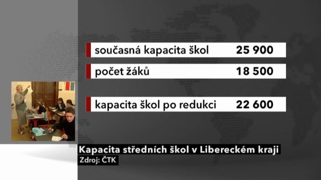 Kapacita středních škol v Libereckém kraji