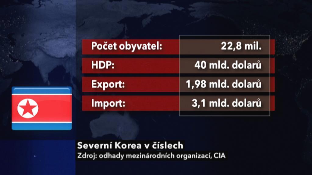 Severokorejská ekonomika