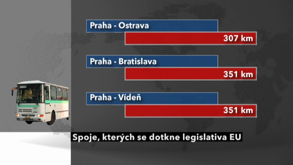 Nová legislativa a české spoje