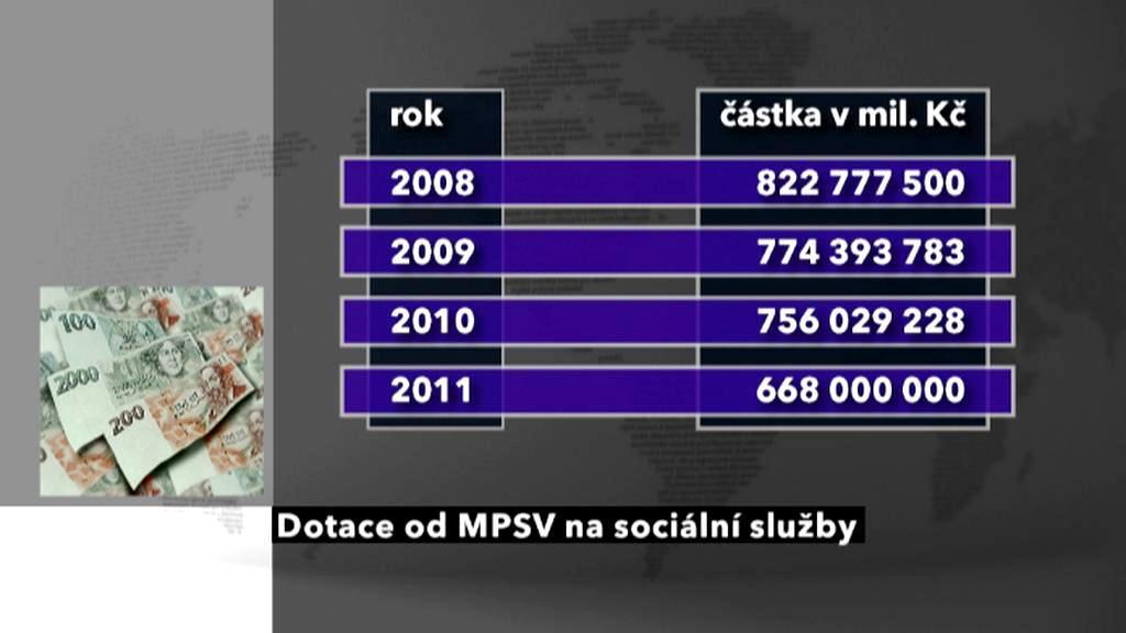 Ministerské dotace na sociální služby