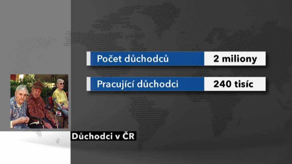 Důchodci v Česku